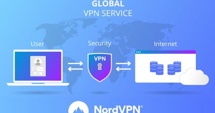 VPNs mais rápidas