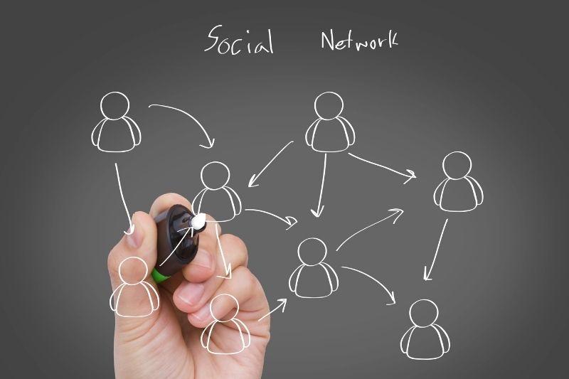 O que é networking empresarial?